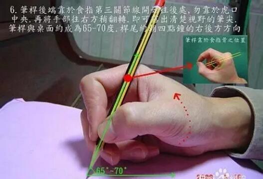 正确的握笔姿势重点解说图